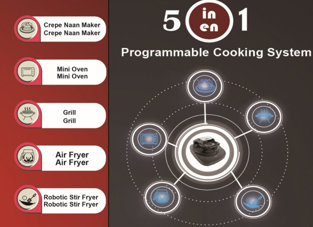 Innovative 5 in 1 cooking system